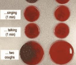 الأهمية القصوى لـ قناع الوجه الطبي في مكافحة فيروس كورونا