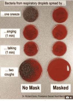 صور توثق الأهمية القصوى لـ قناع الوجه الطبي في مكافحة فيروس كورونا